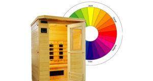 Chromothérapie et sauna infrarouge