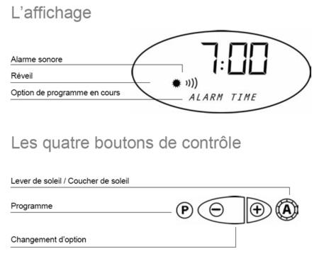 Information simulateur d\'aube Lumie 200